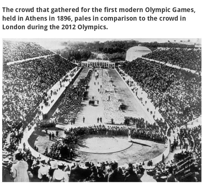 21 Famous Historic Events The First Time They Happened, Then Vs. Now