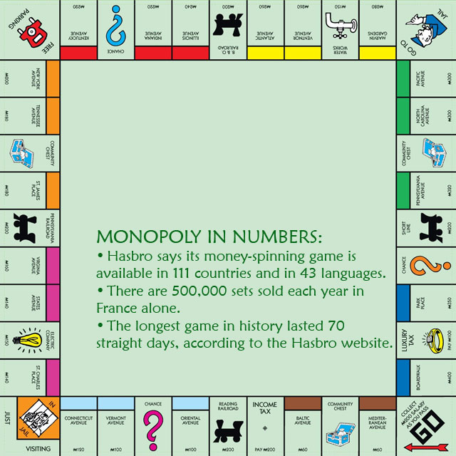 Monopoly Maker Celebrating Anniversary By Secretly Including Real Money In Game